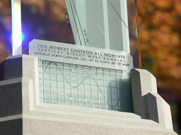 Spectra sundial inscription and date line