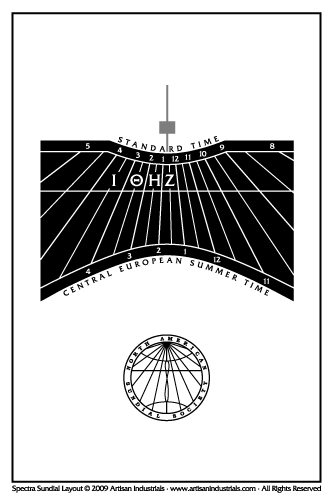 Spectra sundial layout for Amsterdam, Netherlands (Holland)
