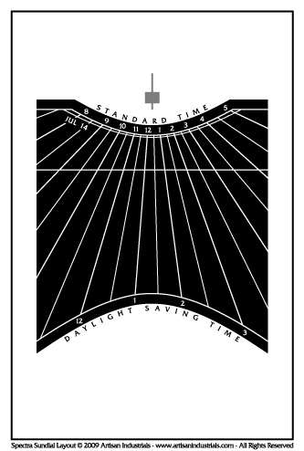 Spectra sundial layout for Bacchus Marsh, Victoria, Australia