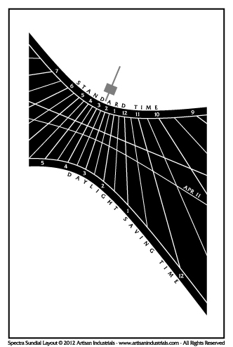 Spectra sundial layout for Beaverton, Oregon USA