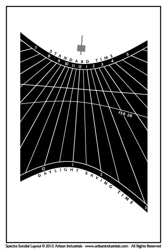 Spectra sundial layout for Birkenhead, Auckland, New Zealand