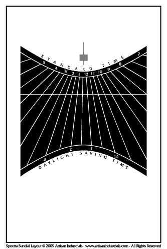 Spectra sundial layout for Champion, Ohio USA