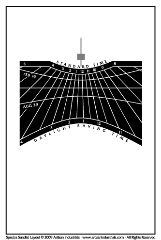 Spectra sundial layout for Coquitlam, British Columbia, Canada