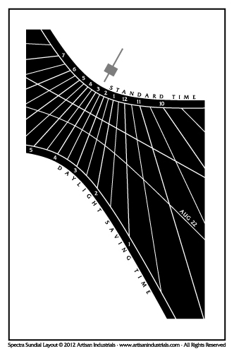 Spectra sundial layout for Germantown, Maryland USA
