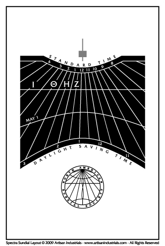 Spectra sundial layout for Glastonbury, Connecticut USA