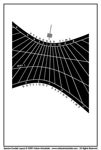 Spectra sundial layout for Hanover, New Hampshire USA
