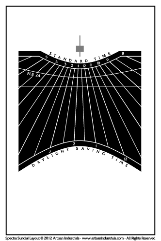 Spectra sundial layout for Indianapolis, Indiana USA