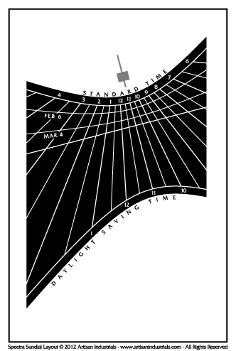 Spectra sundial layout for Kittanning, Pennsylvania USA