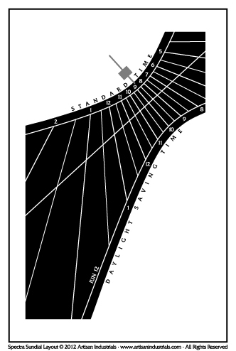 Spectra sundial layout for Las Vegas, Nevada USA