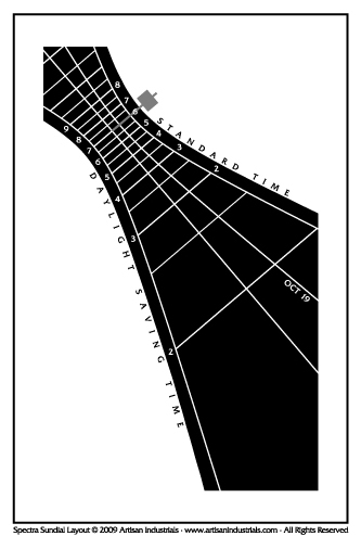 Spectra sundial layout for Macomb, Illinois USA