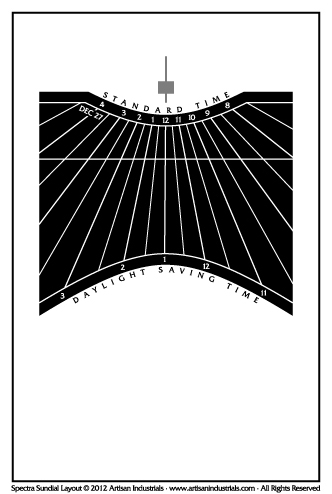 Spectra sundial layout for Wellington, Ohio USA