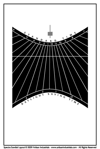 Spectra sundial layout for Provo, Utah USA
