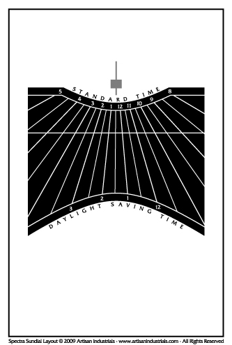 Spectra sundial layout for Sioux Falls, South Dakota USA