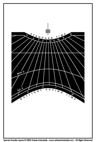 Spectra sundial layout for Tipp City, Ohio USA