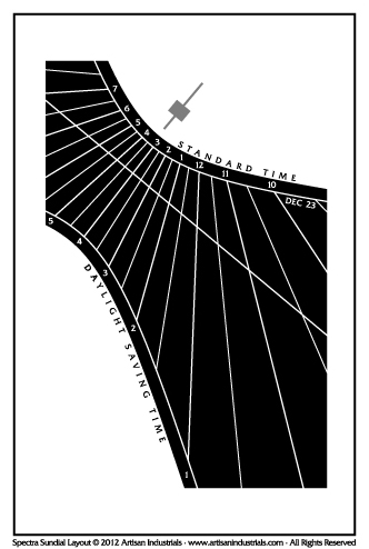 Spectra sundial layout for Villa Park, California USA