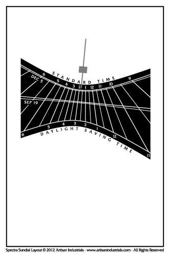 Spectra sundial layout for Wasilla, Alaska USA