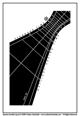 Spectra sundial layout for Yorktown Heights, New York USA